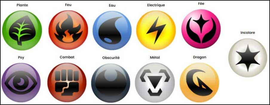 Détail des 11 cartes énergie pokémon JCC